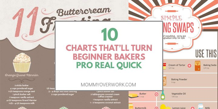 10 charts that will turn beginner bakers pro real quick title box atop buttercream frosting and baking swaps infographic snapshots