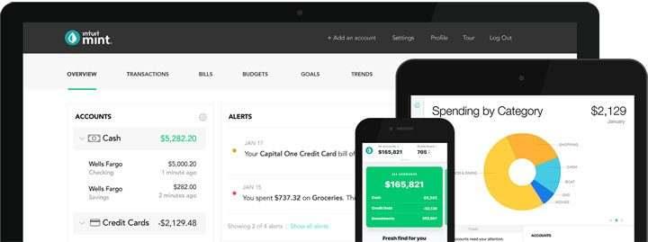 mint.com budget app dashboard